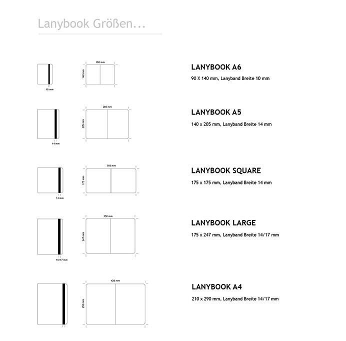 Lanybook-Größen